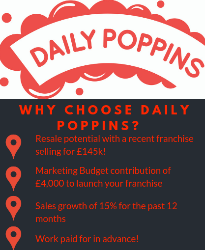 A graphic illustrating the benefits of a franchise in the UK