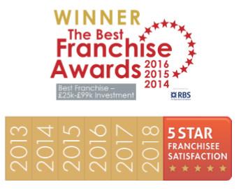 Franchise Awards Winners