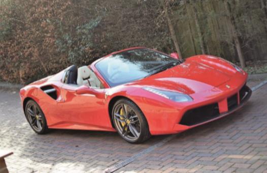 UK Prestige Car Finance Franchise Opportunity